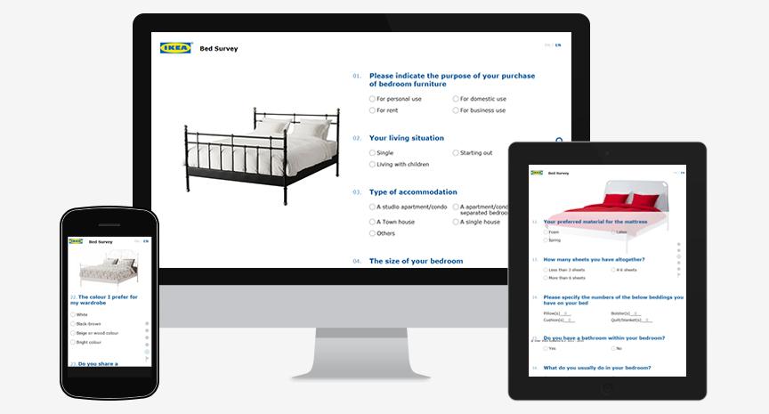 IKEA Bedroom Survey